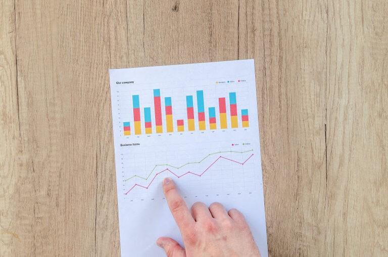 Top Questions Business Plan Investors Ask